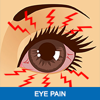 Common Eye Problems Eye Pain - Lee Hung Ming Eye Centre